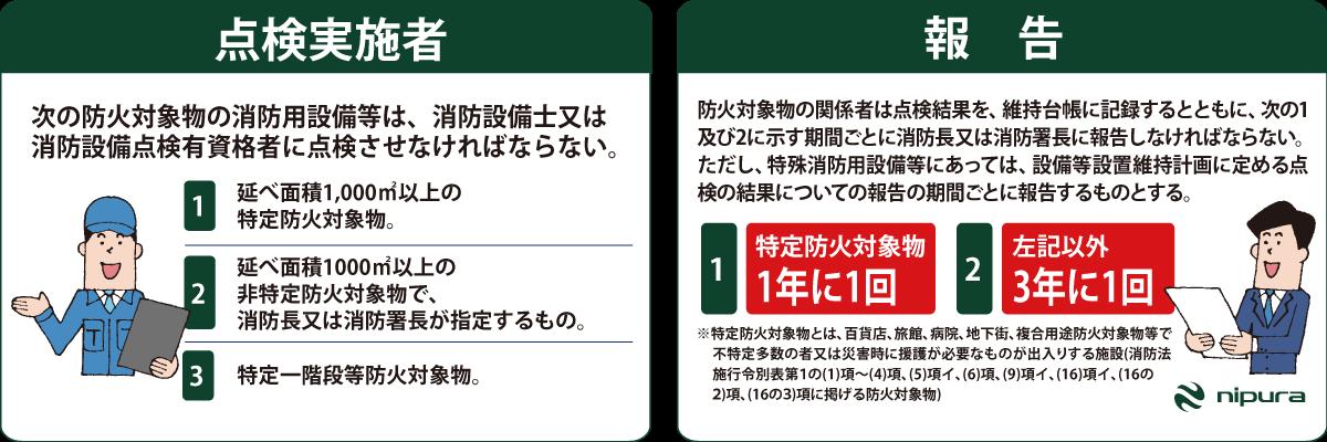 ニプラの消防設備点検2